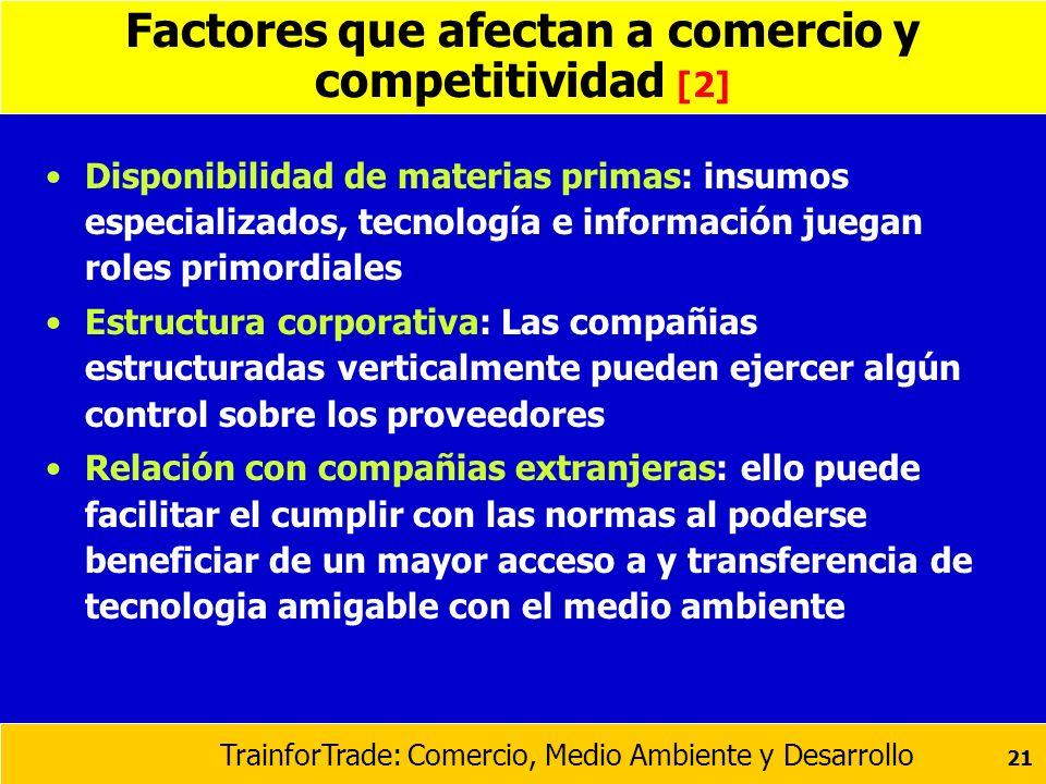Factores que afectan a comercio y competitividad [2]